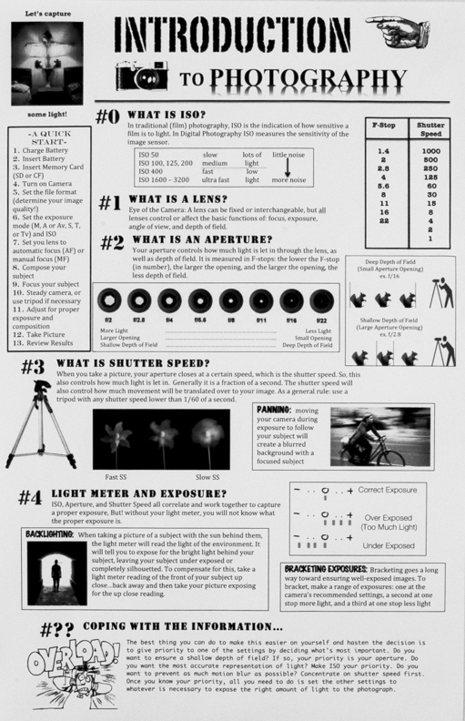 Chambers Austelle Photography Cheat Sheet